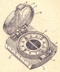Рис. 5.2 Артиллерийский компас
