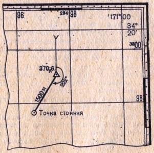 Рис. 5.12 Определение точки стояния по направлению и расстоянию