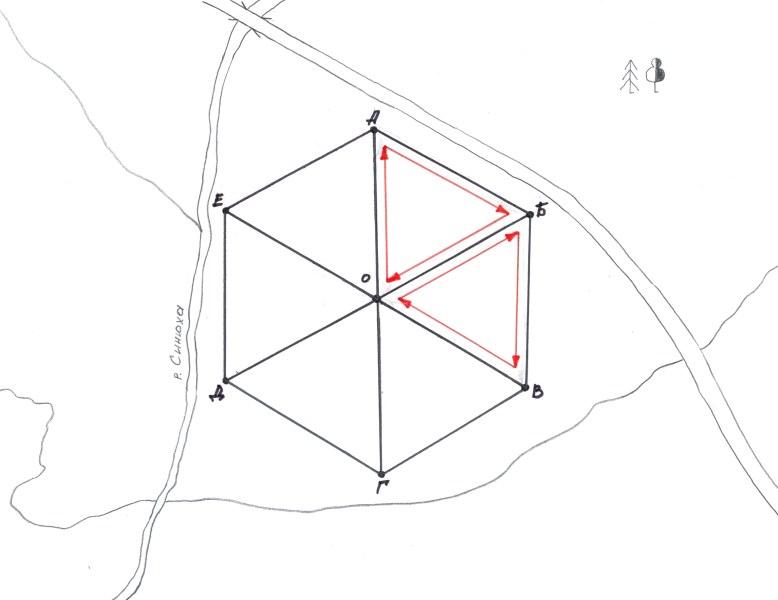 Рис. 7.4 Движение по азимуту: