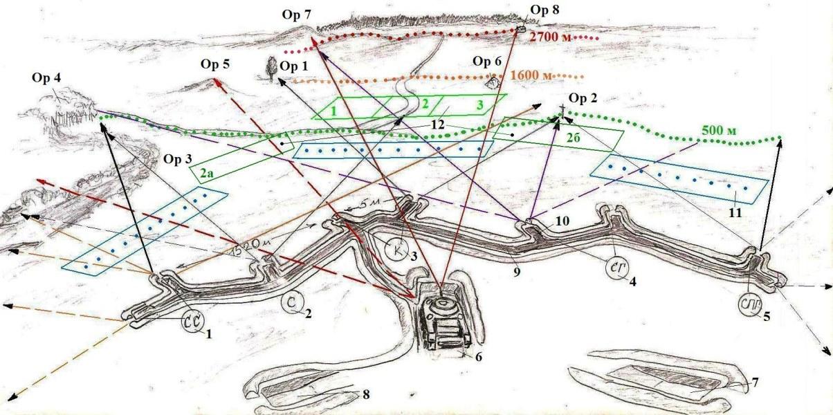 Рис. 1.1 3-D-схема